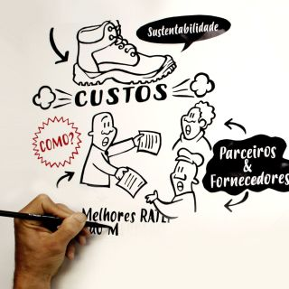 Graphic recording on video by Stuka