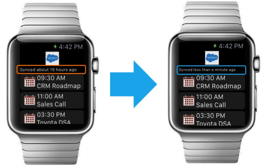 Apple Watch - Building a Salesforce Events Watch App - Salesforce Developers Blog