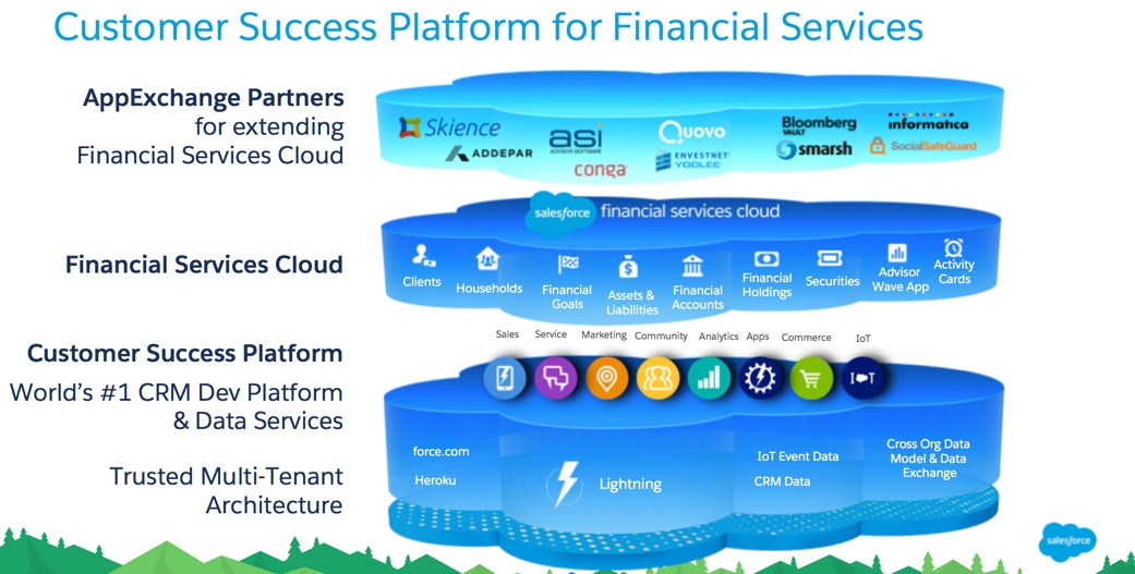 Hands On With Financial Services Cloud Introducing A Three Part