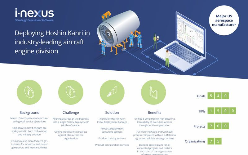 Deploying Hoshin Kanri in industry-leading aircraft engine division