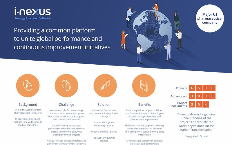 Providing a common platform to unite global performance and continuous improvement initiatives