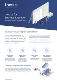 i-nexus Strategy Execution Software - Product Overview