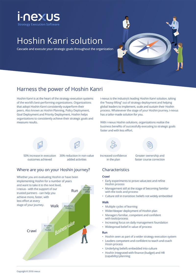 i-nexus Hoshin Kanri solution overview