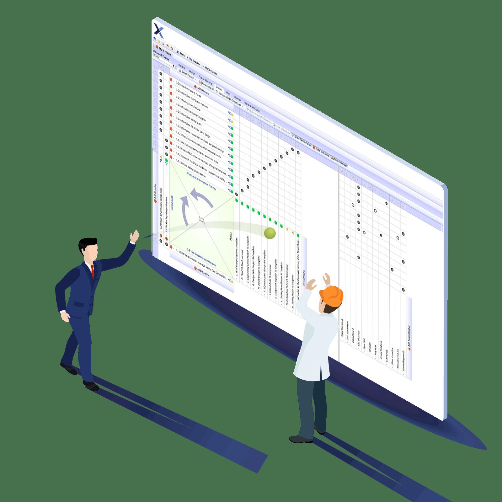 Goal Management Software - Catchball
