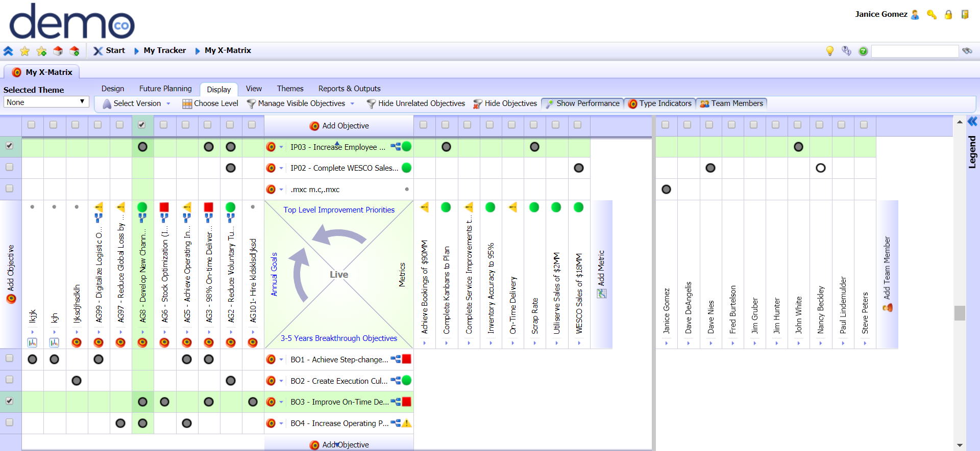 hoshin strategy execution software drilldown screenshot 2