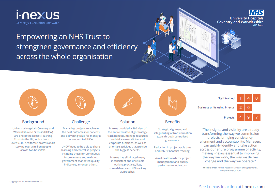 Empowering an NHS Trust to strengthen governance and efficiency across the whole organisation