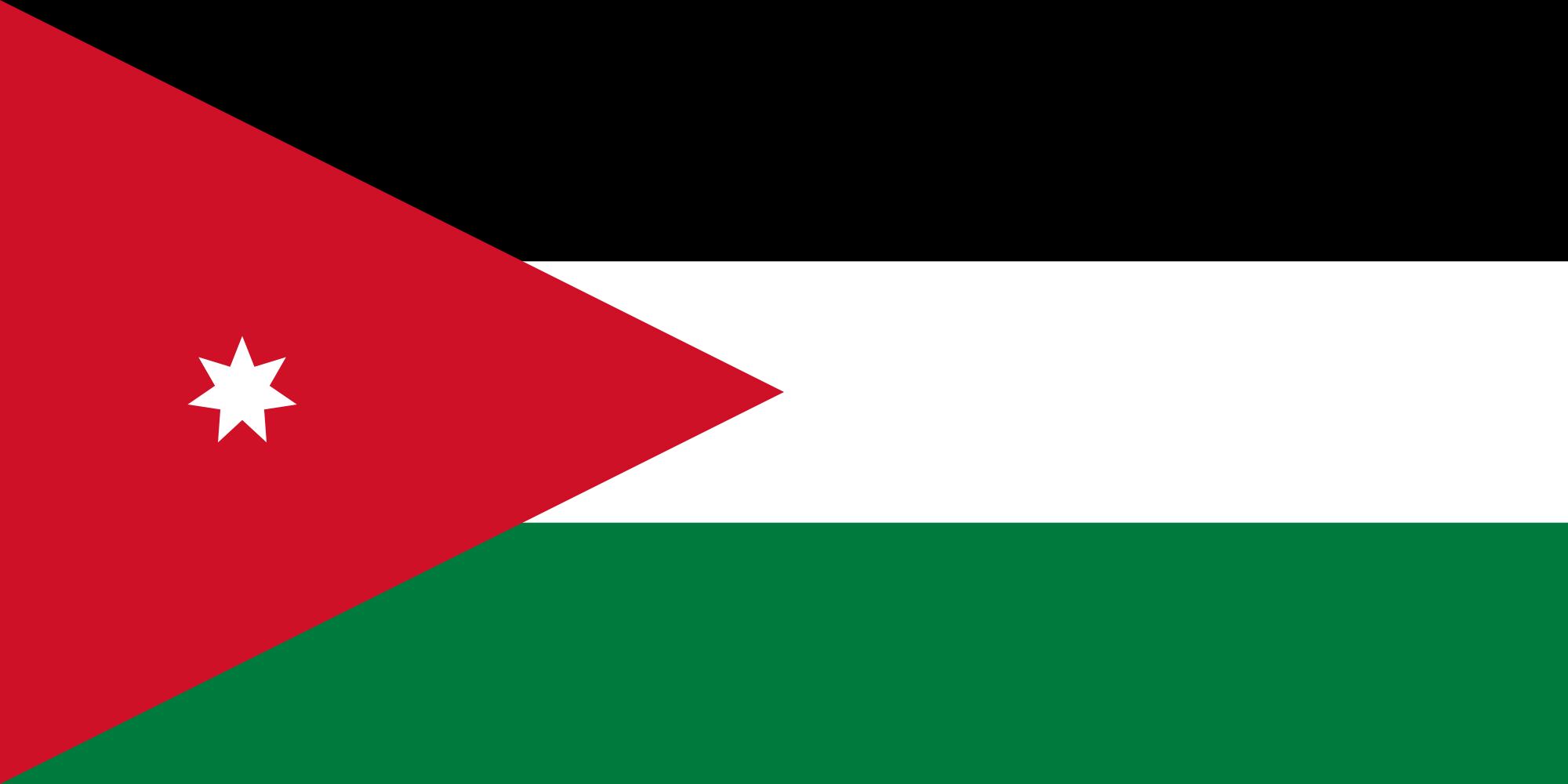 التجربة التعاونية في مملكة الأردن