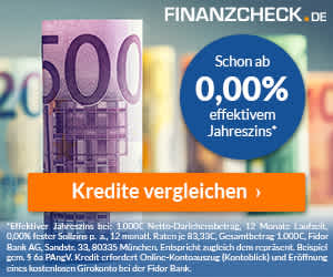 Kredite auf Rekordtief