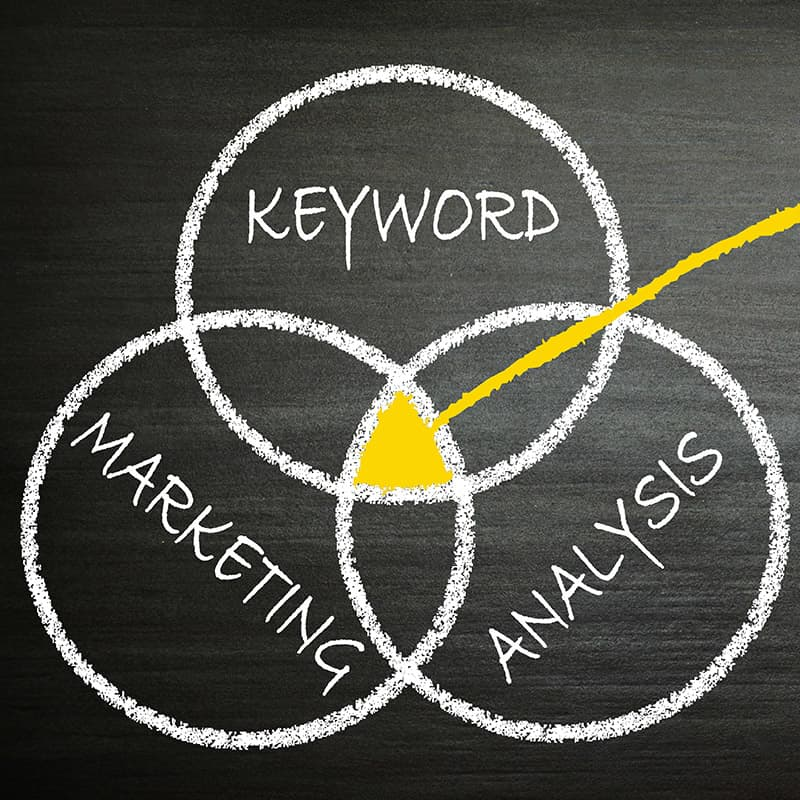 Use the right keywords on your actor website