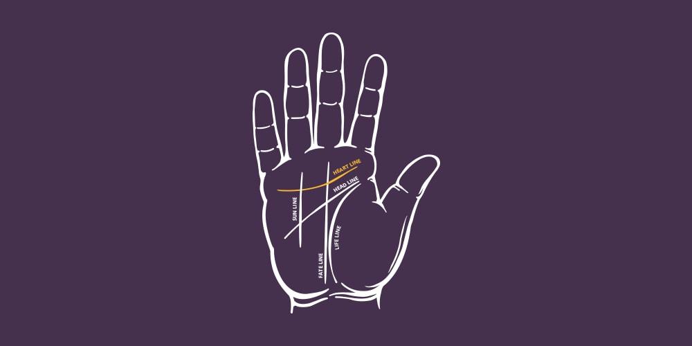 Heart-line-palmistry