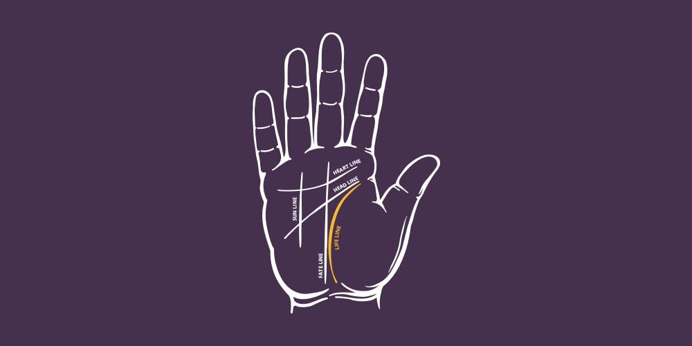 Life-line-palmistry