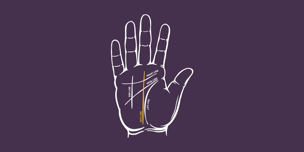 Fate-line-palmistry