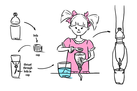 Drawing of a girl making an ecosystem in a bottle