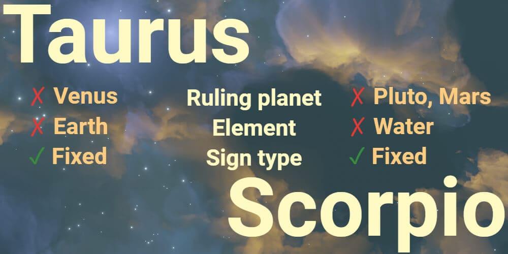 taurus_and_scorpio