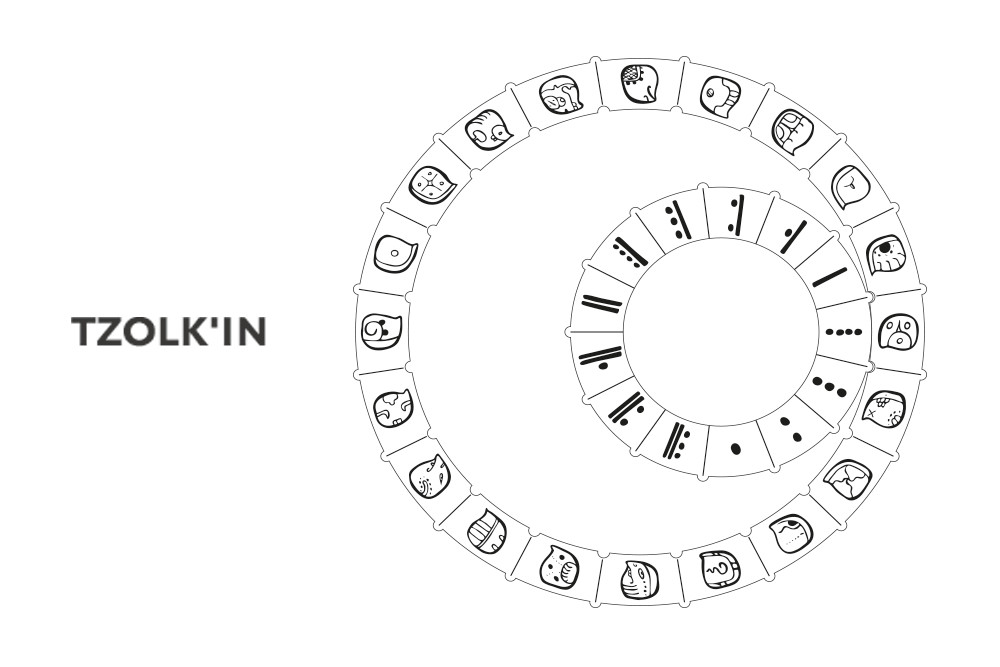 Tzolkin is the sacred Mayan calendar embracing a 260-day cycle.