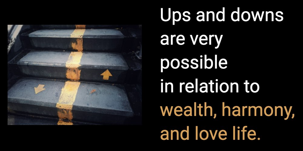 possible-ups-and-downs