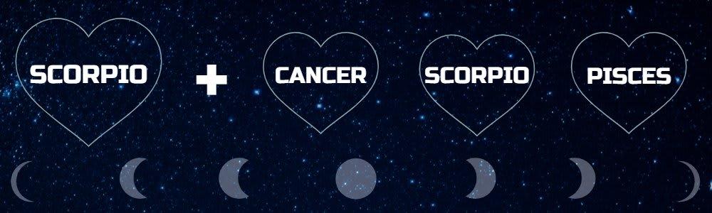 Moon sign compatibility for Scorpio