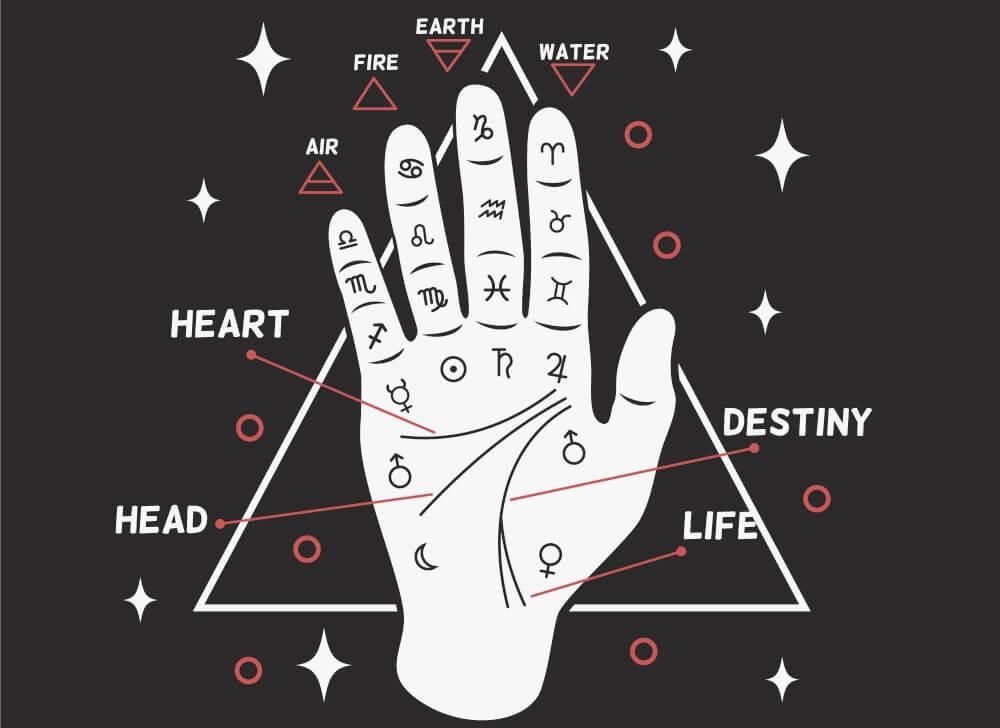 Astrological Magic for Aquarius
