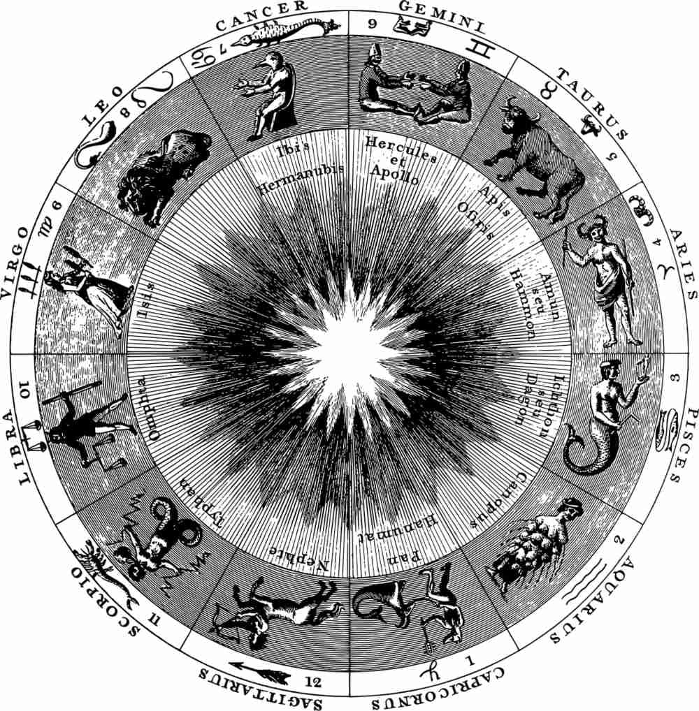 Zodiac Attraction for Cancer