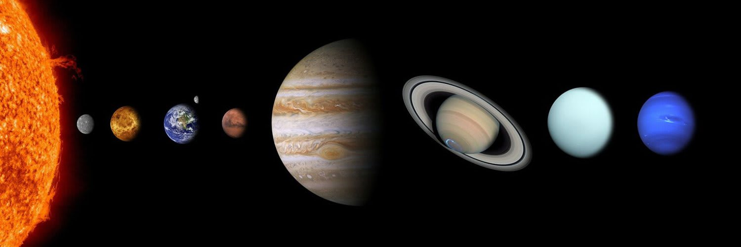 The solar system is comprised of 11 prominent celestial bodies that can appear in any of the 12 Houses. These celestial bodies include: The Sun, the Moon, Mercury, Venus, Earth, Mars, Jupiter, Saturn, Uranus, Neptune, and Pluto.