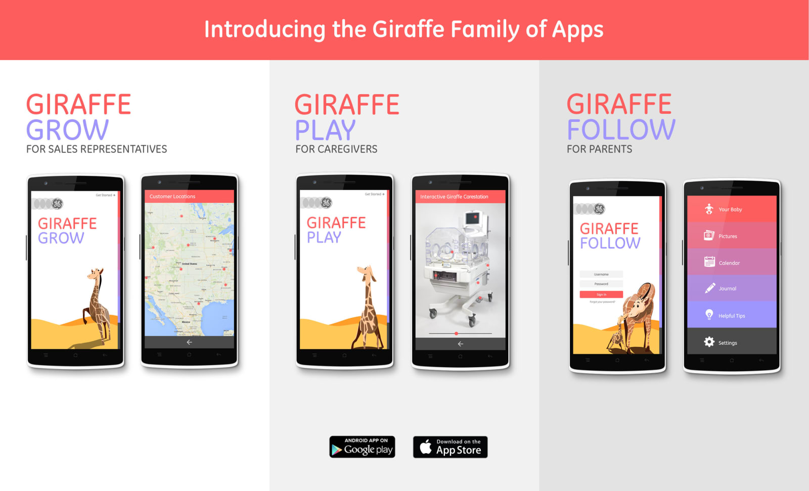 GE Giraffe Carestation Family of Apps