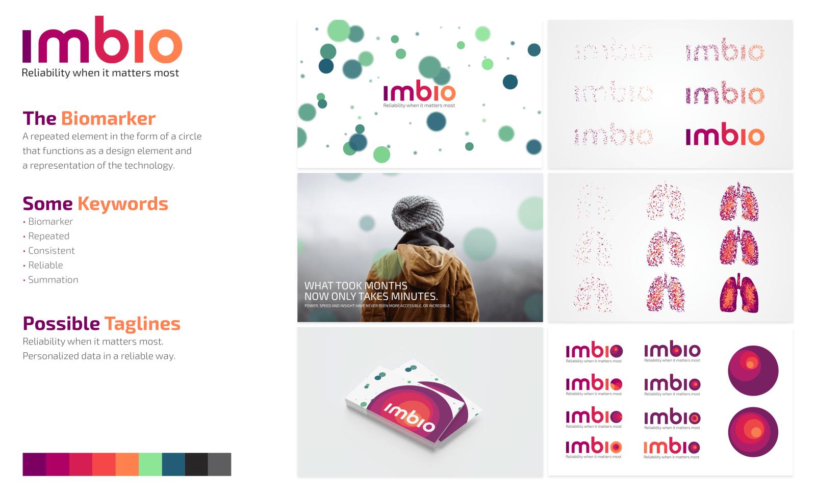 Imbio Biomarker Board