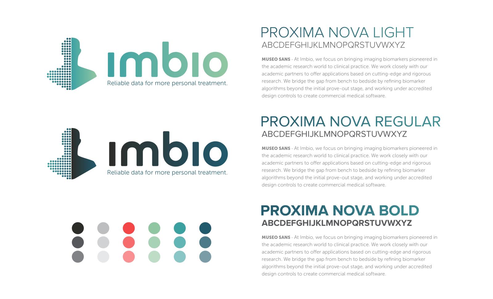 Imbio Data Points Art Board