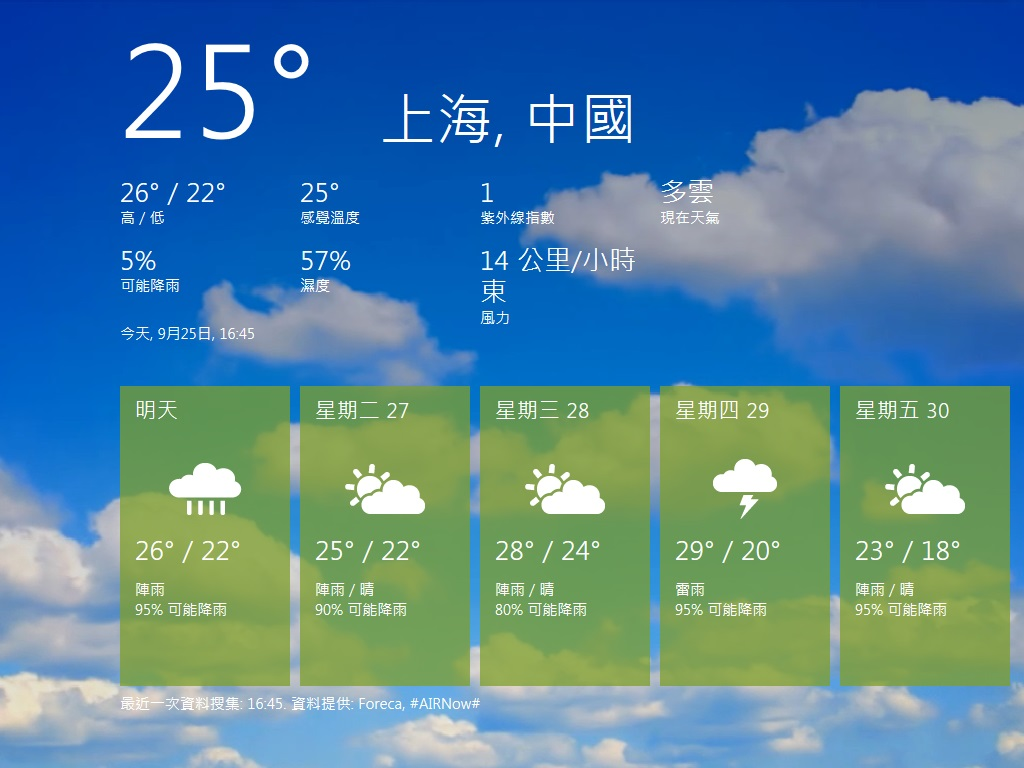 Windows 8 Metro UI Weather