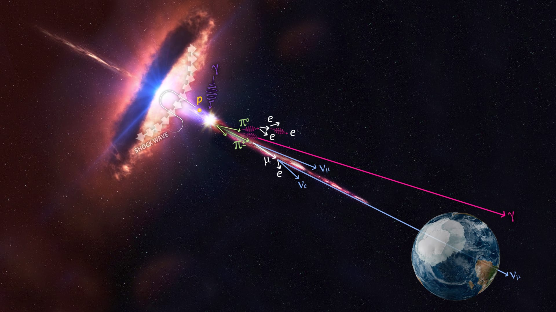 A blazar emitting neutrinos and gamma rays