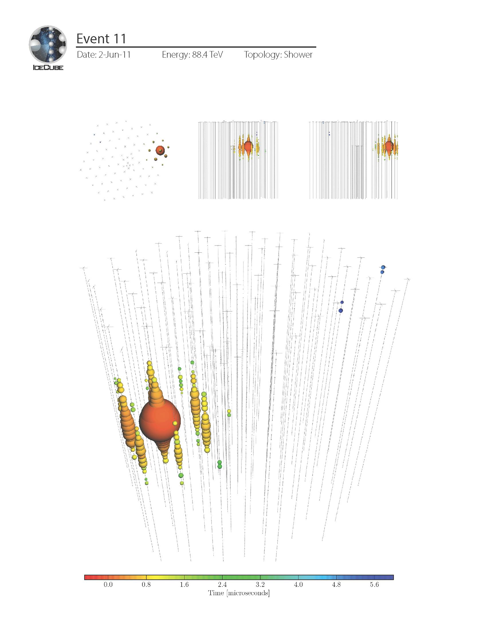 Event 11: 88.4 TeV, June 2, 2011