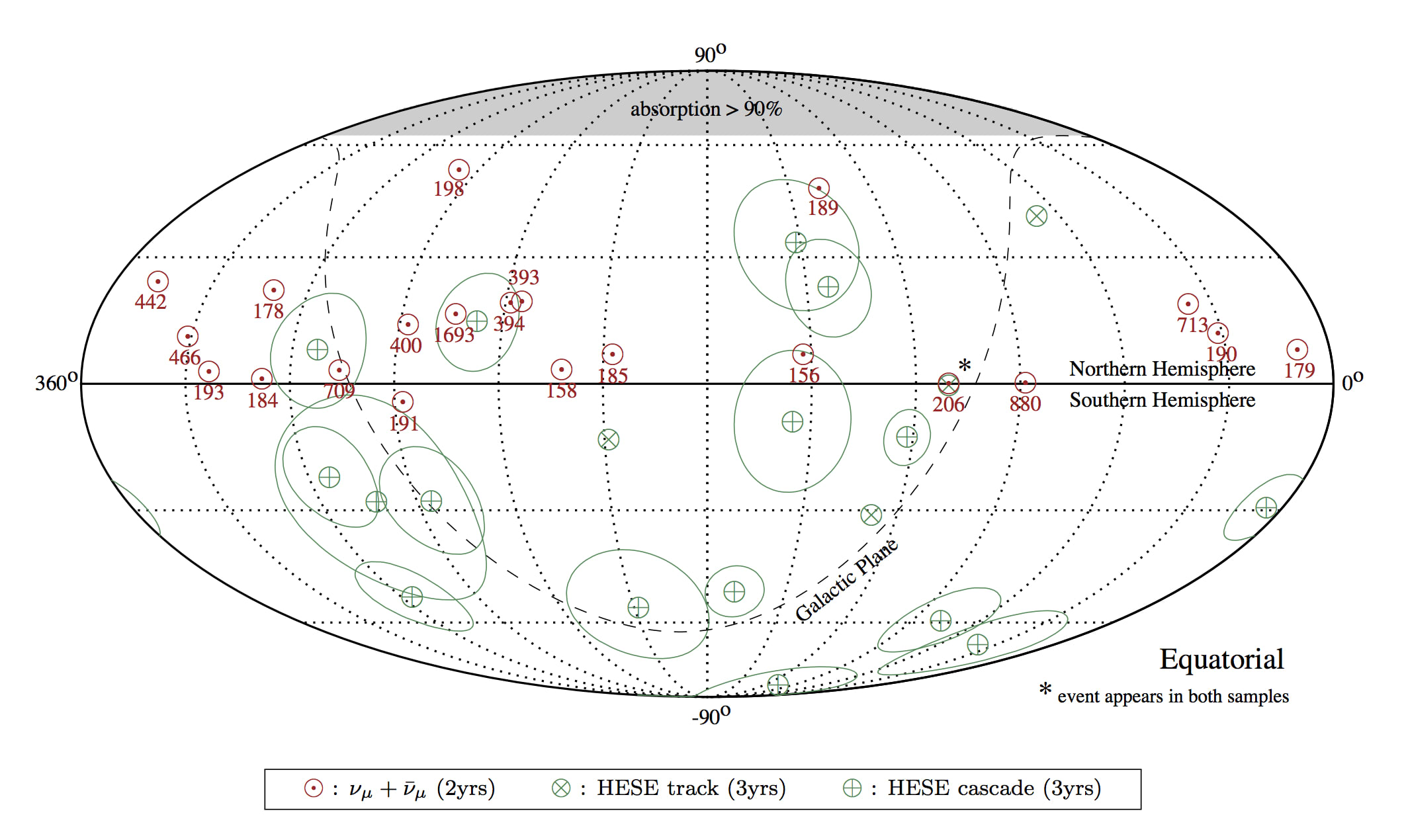Sky map of the highest-energy events in IceCube