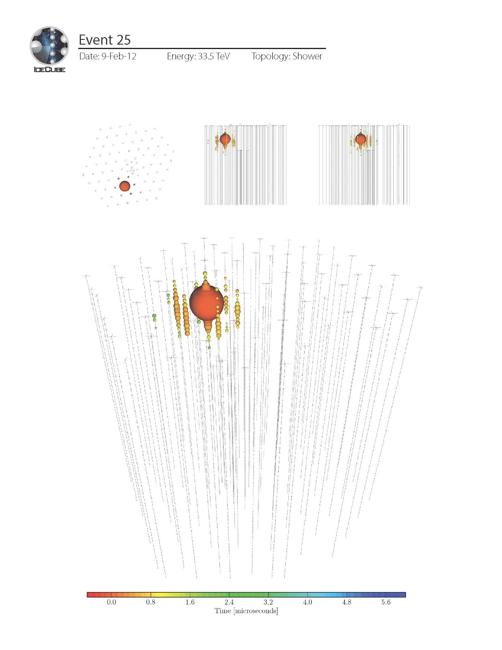 Event 25: 33.5 TeV, February 9, 2012