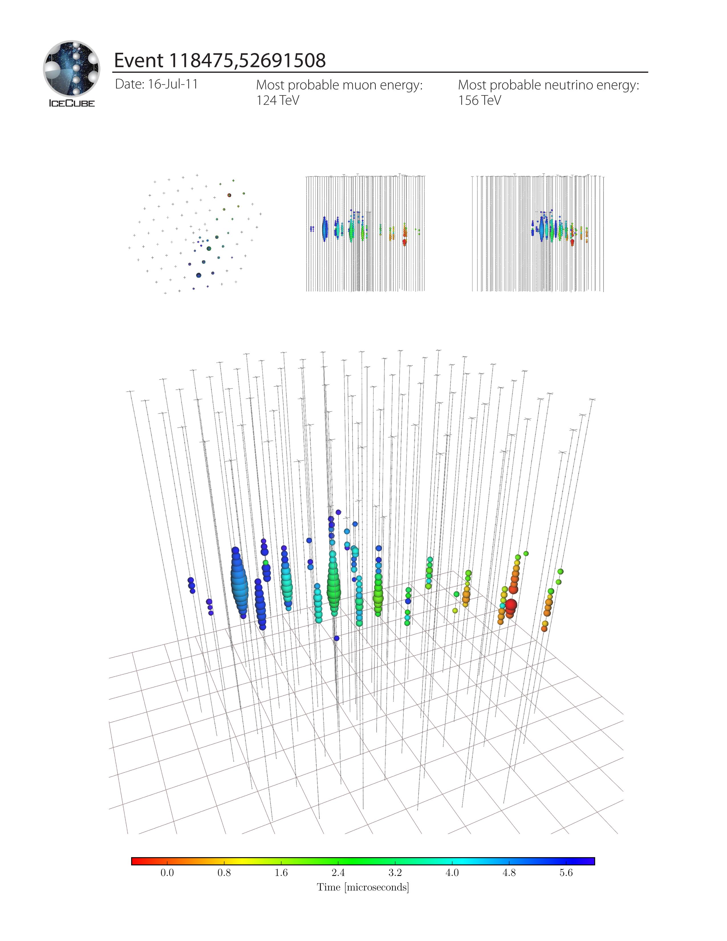 IceCube Event ID 118475,52691508. Most probable neutrino energy: 156 TeV, July 26, 2011