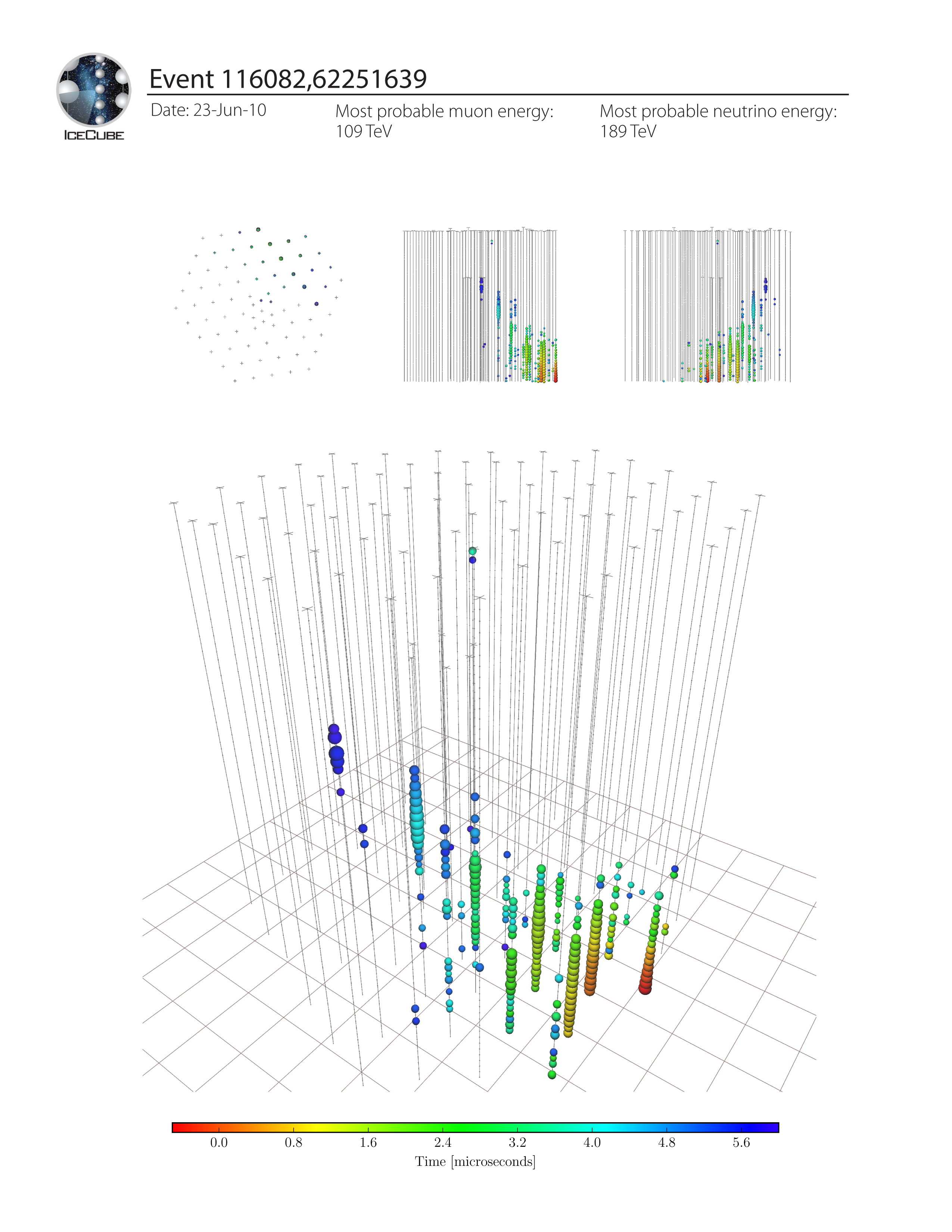 IceCube Event ID 116082,62251639. Most probable neutrino energy: 189 TeV, June 23, 2010