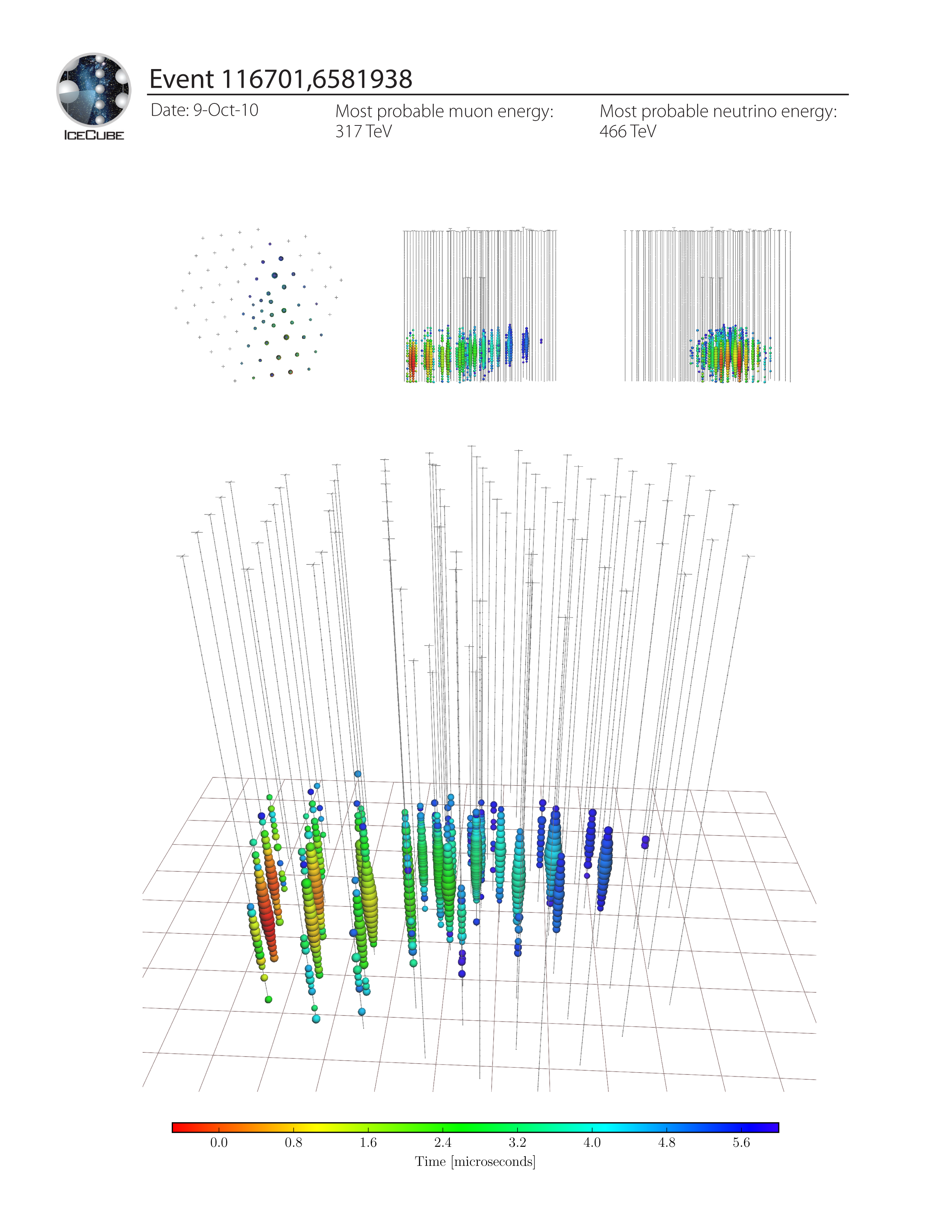 IceCube Event ID 116701,6581938. Most probable neutrino energy: 466 TeV, October 9, 2010
