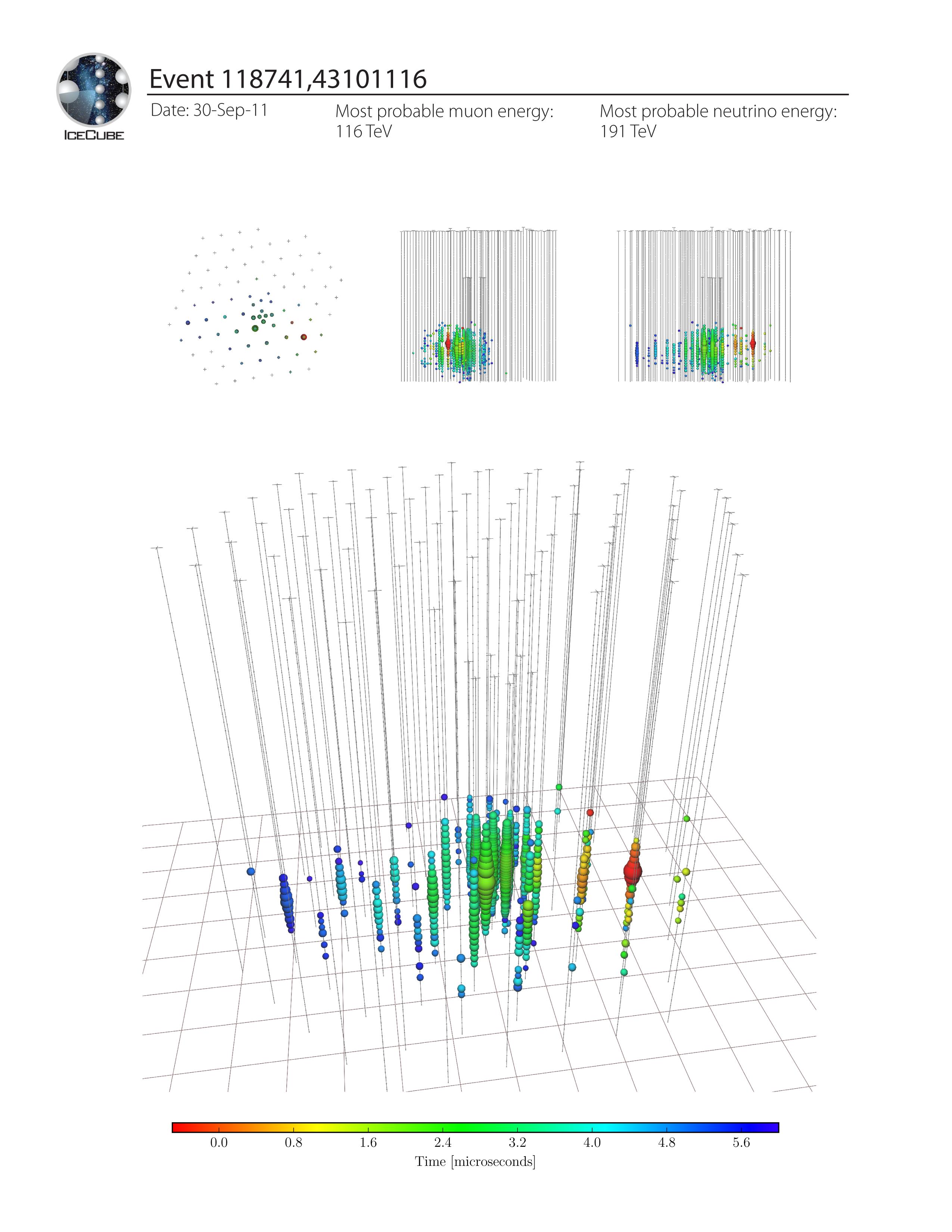 IceCube Event ID 118741,43101116. Most probable neutrino energy: 191 TeV, September 30, 2011