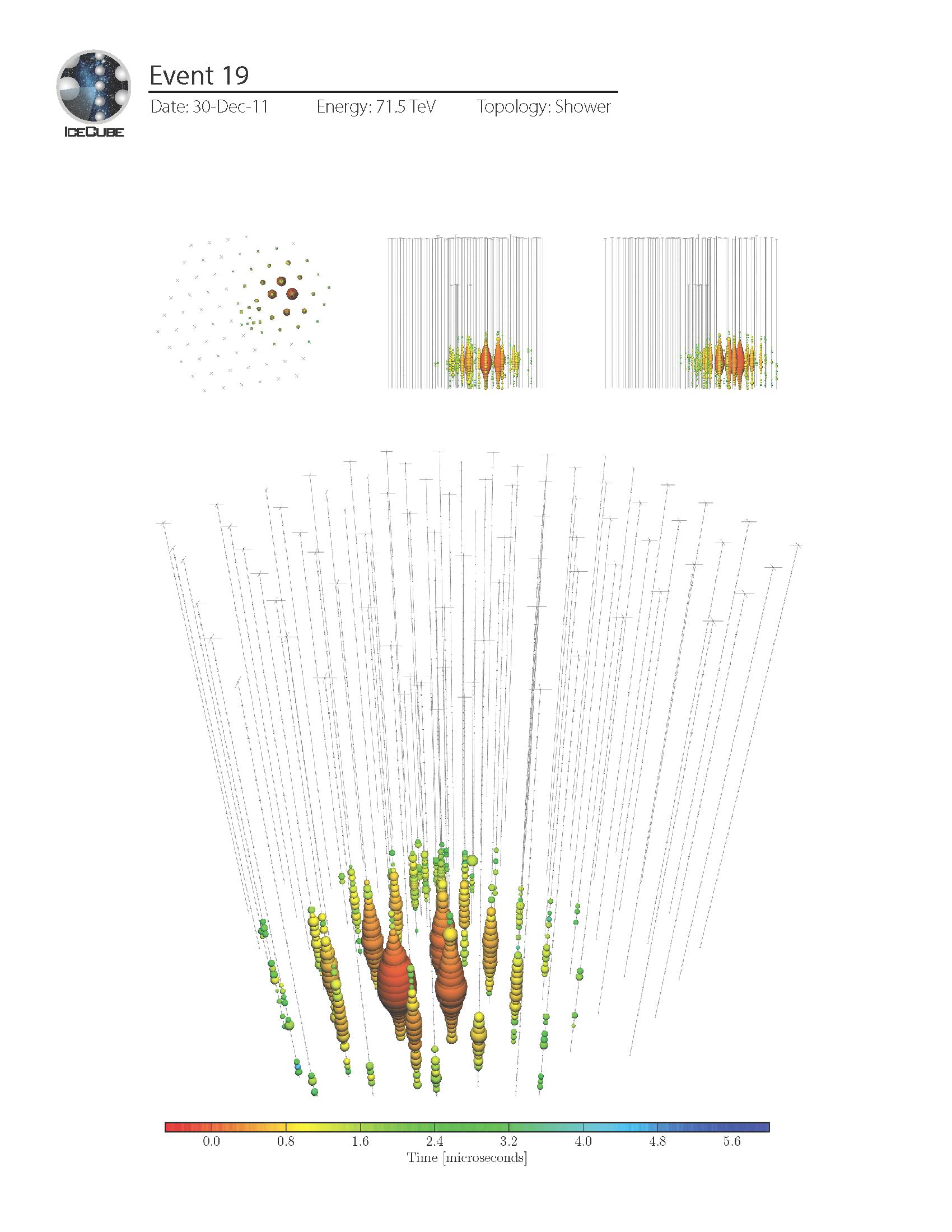 Event 19: 71.5 TeV, December 30, 2011