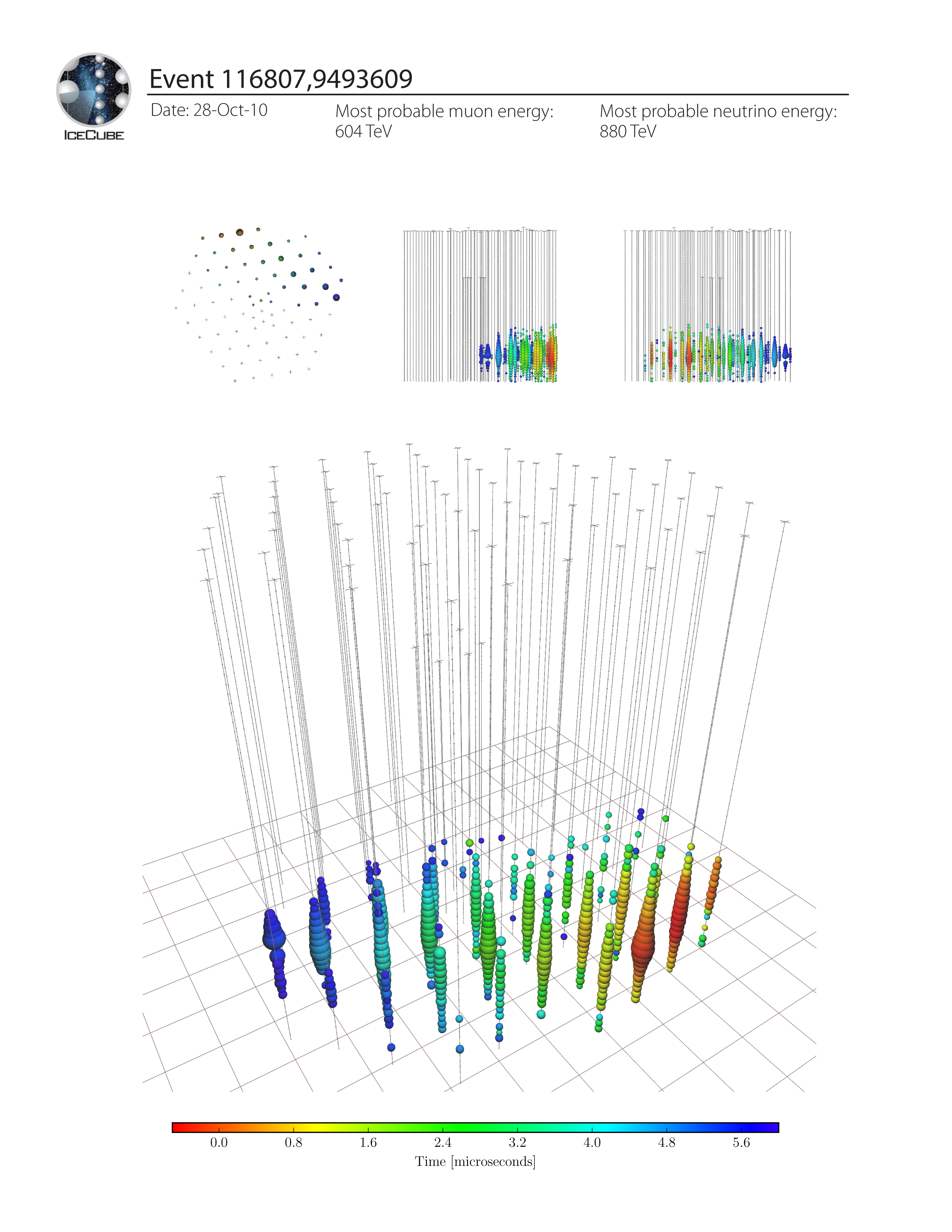 IceCube Event ID 116807,9493609. Most probable neutrino energy: 880 TeV, October 28, 2010
