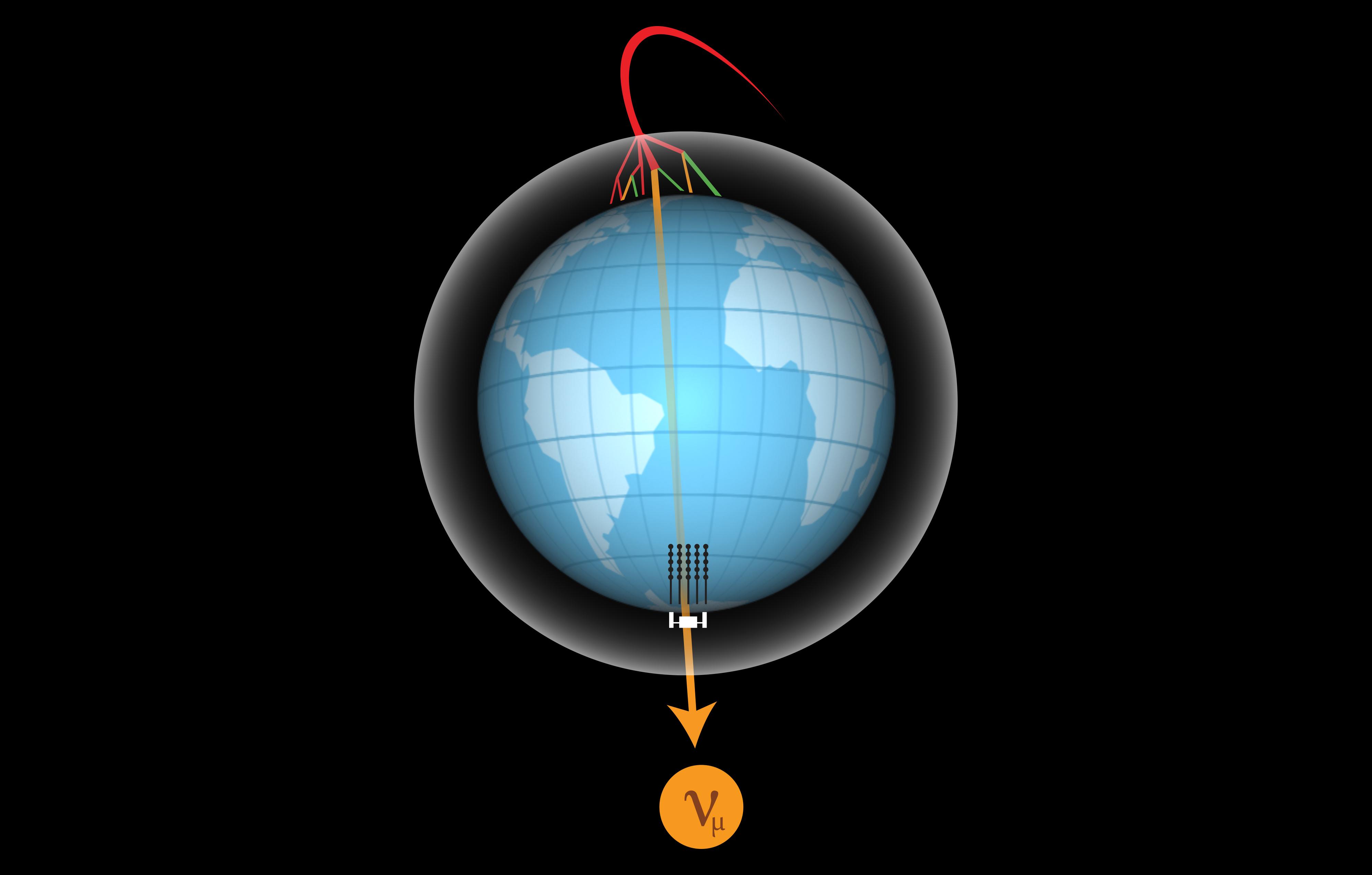 Atmospheric neutrinos in IceCube
