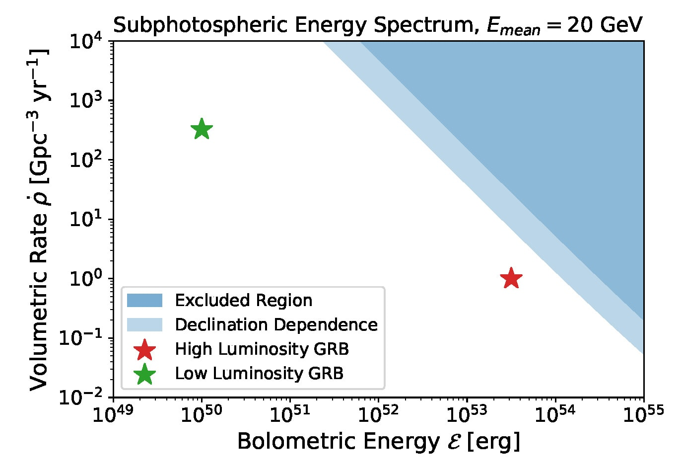 news_feat_can-high-energy-neutrino-detector-see-low-energy-neutrinos