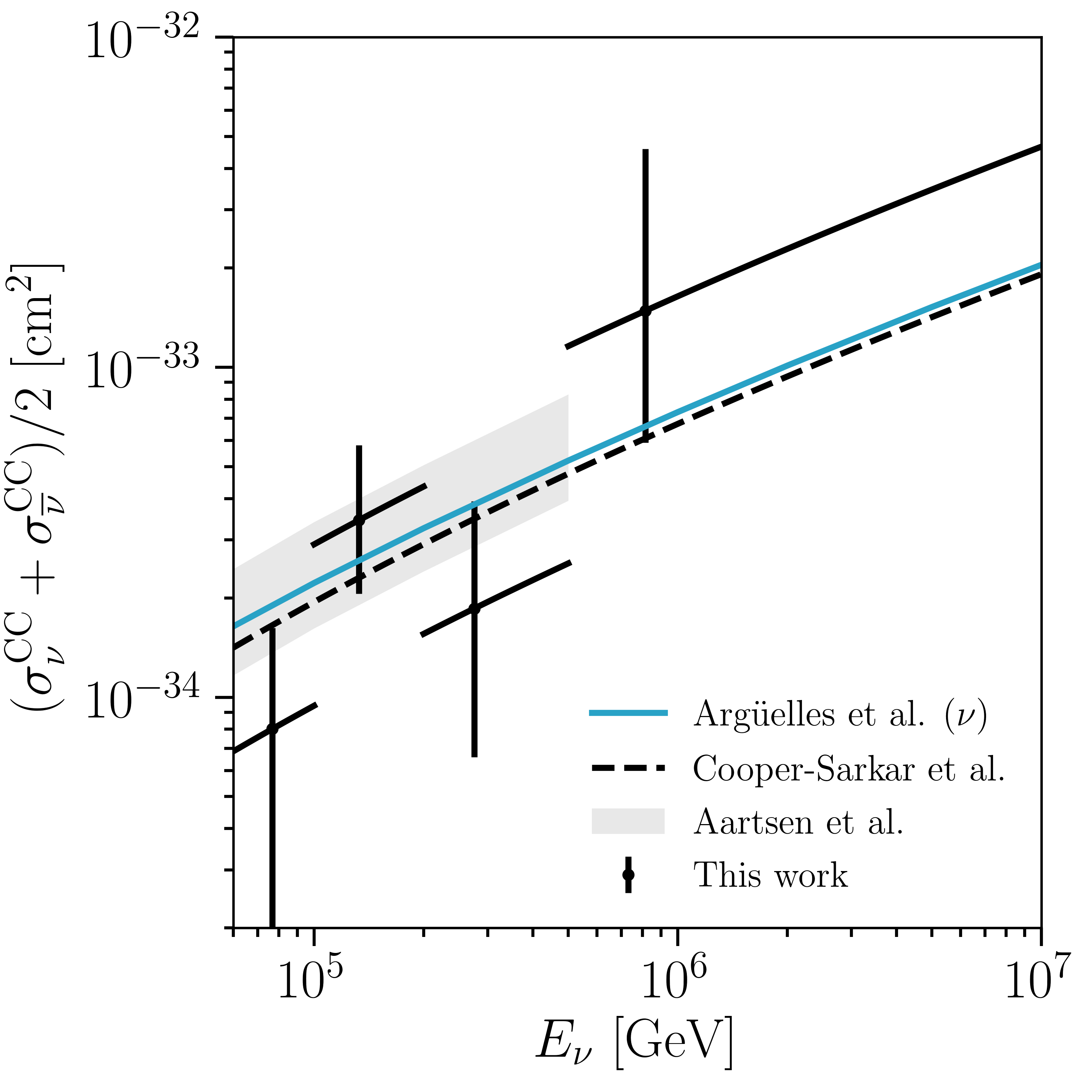 news_feat_icecube-performs-new-measurement-of-all-flavor-neutrino-cross-section