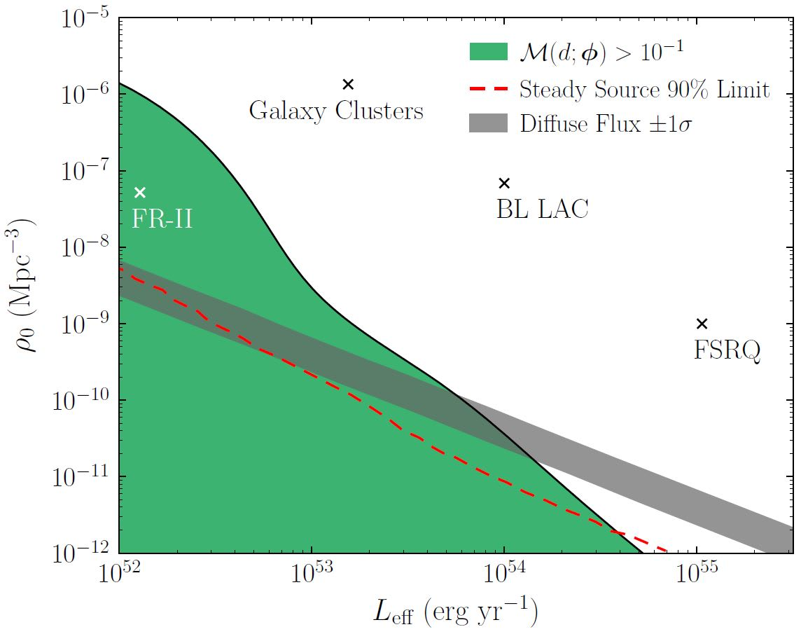 news_feat_testing-new-technique-to-search-for-neutrino-point-source-populations