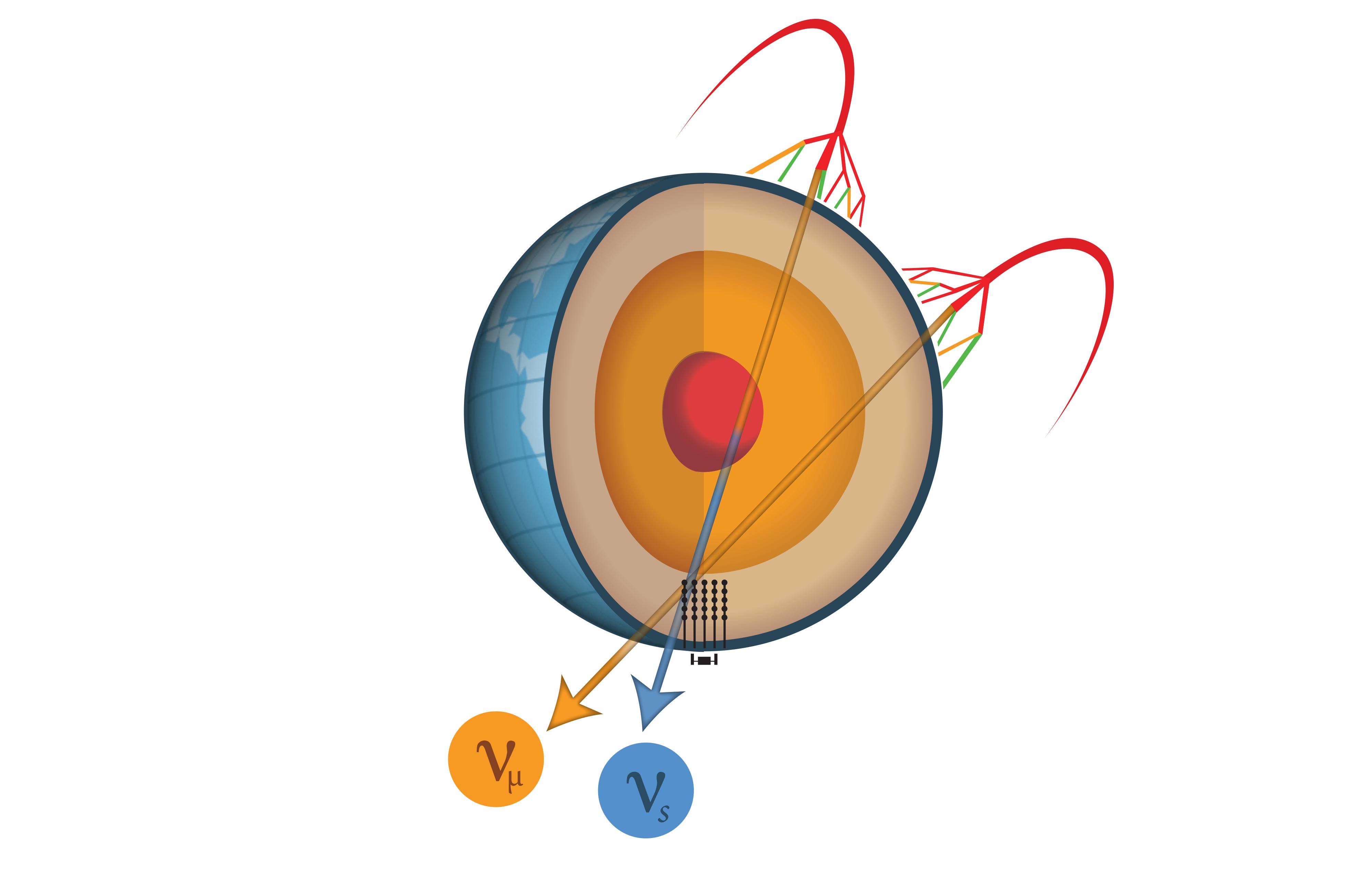 news_feat_icecube-search-for-terile-neutrino-draws-blank