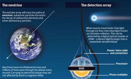 news_feat_antarctic-neutrino-hunt