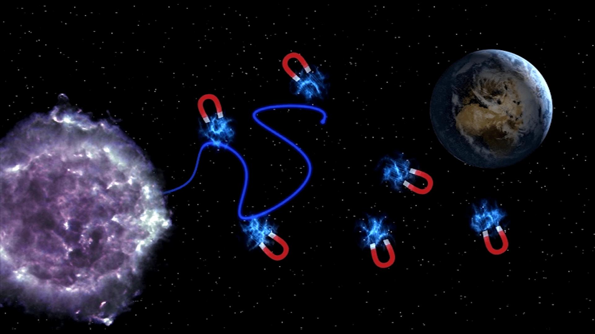 MAGIC: cosmic rays vs. gamma rays