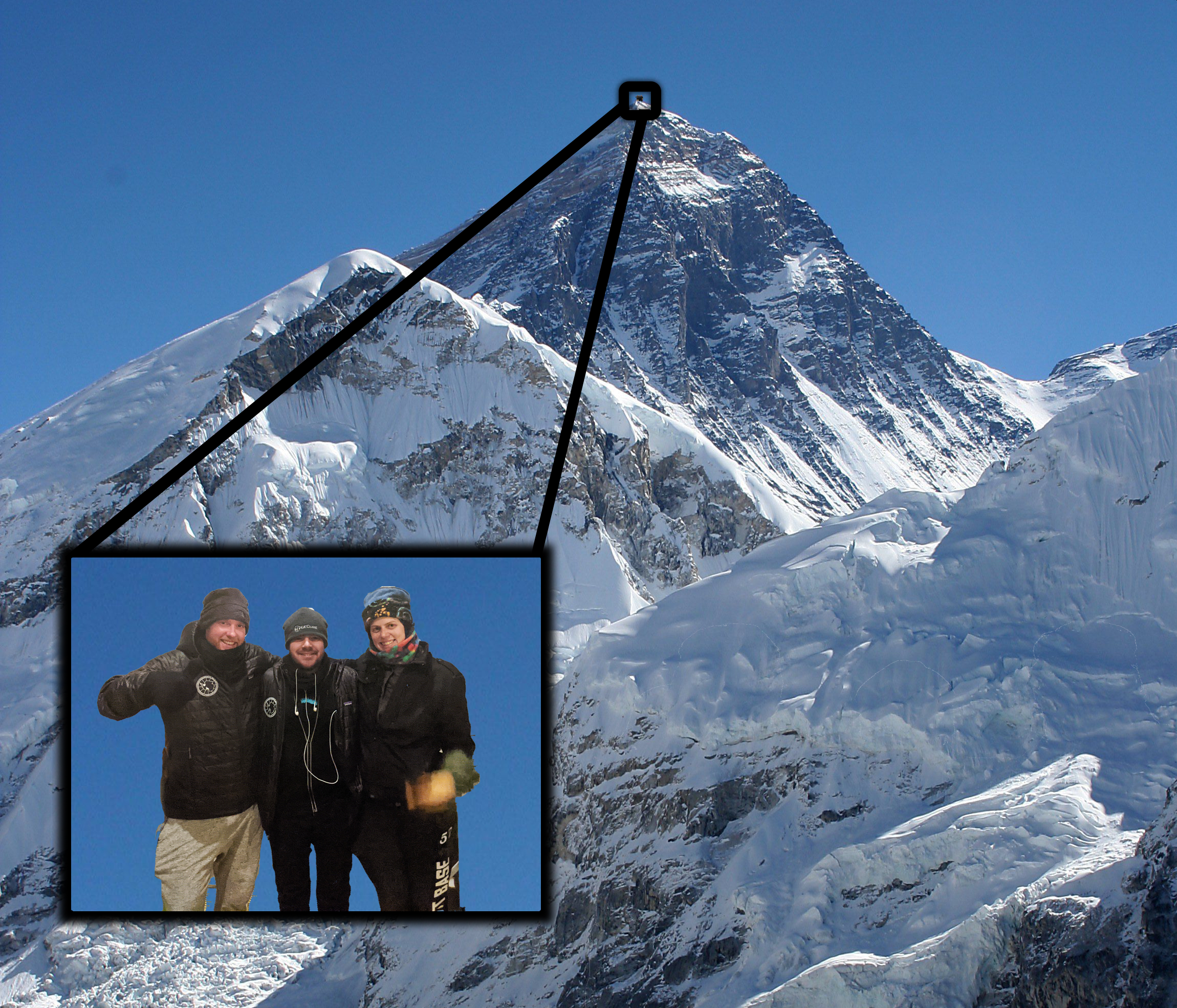 View of Mt. Everest, with group photo of three people in inset.