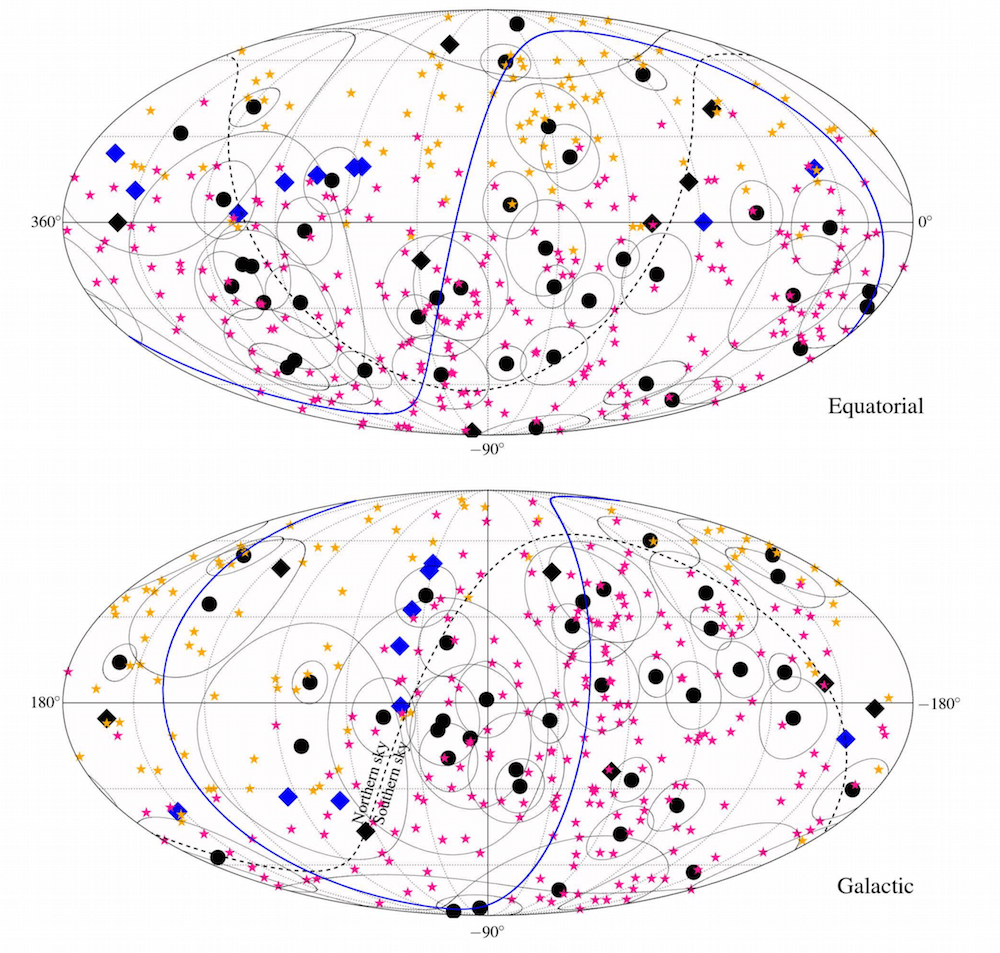 Maps Icecube, Auger, TA