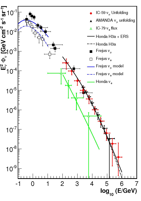 Fig 17 Ruhe