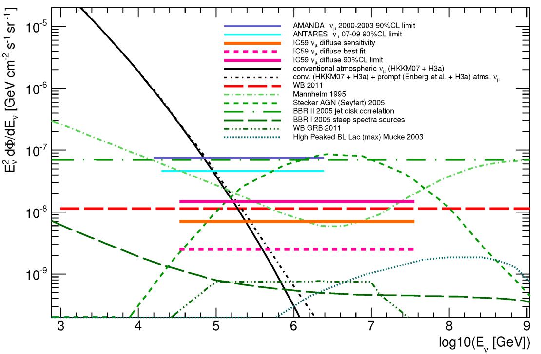 diffuse_IC59_last
