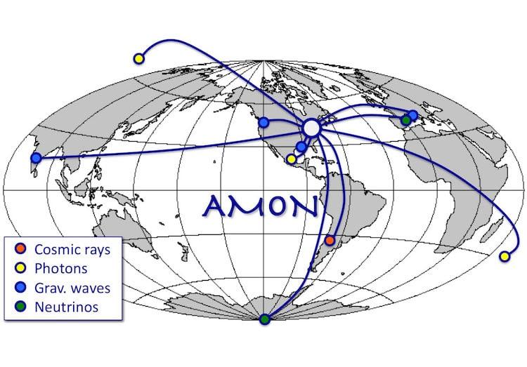 AMONglobe